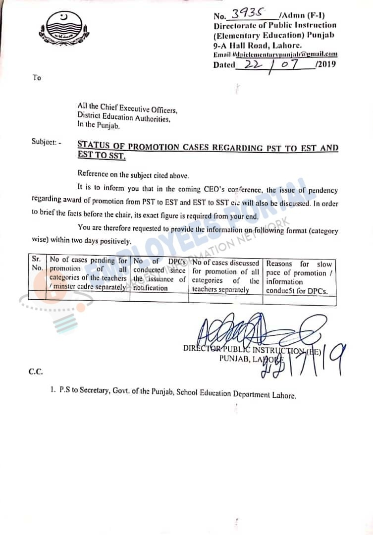 Status of Teachers Promotion Cases Regarding PST and EST to SST