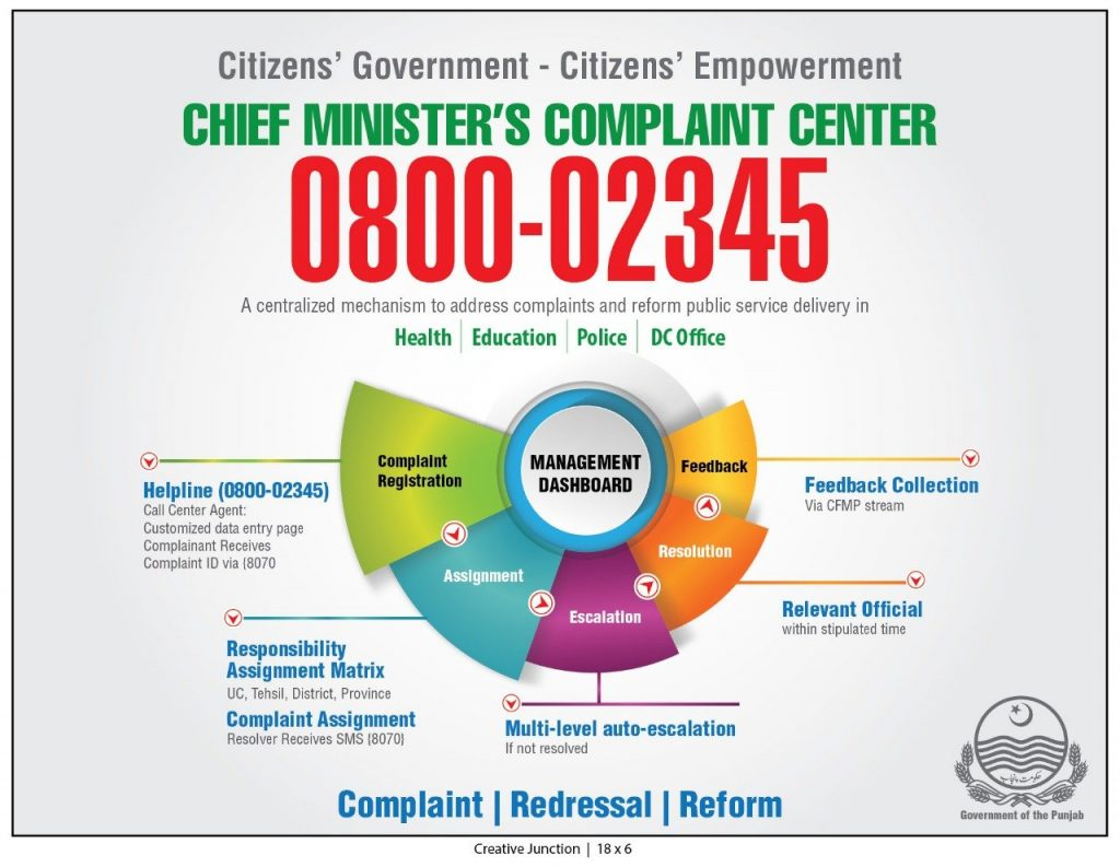 Chief Minister's Complaint Center