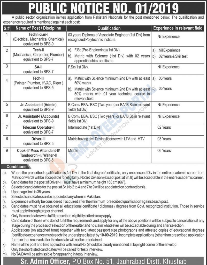 Latest Jobs Atomic Energy P.O Box No 51 Public Sector Organization PAEC 20 August 2019