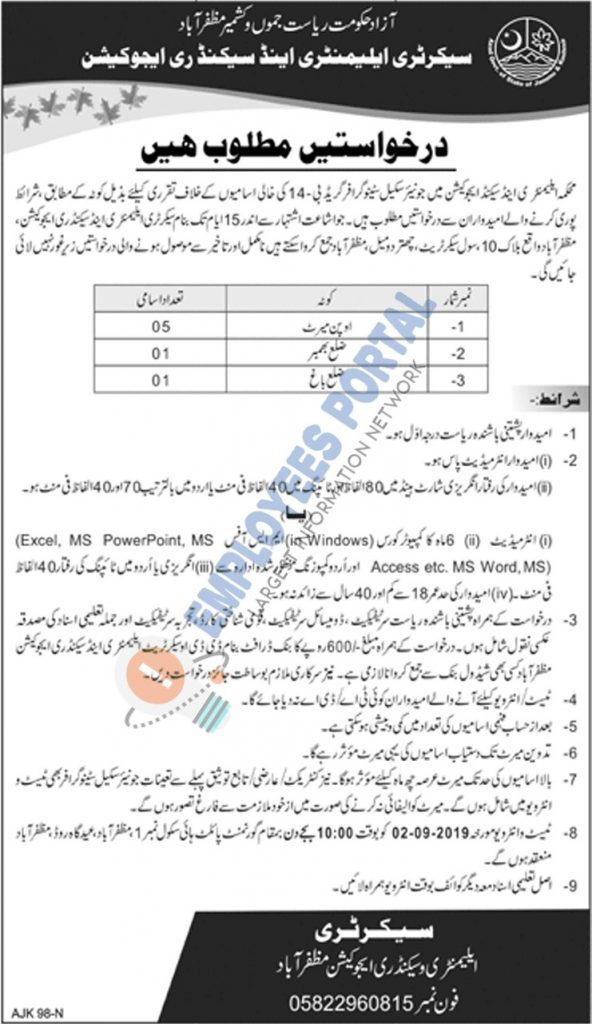 Latest Jobs Azad Kashmir Elementary And Secondary Education Department 15 August 2019
