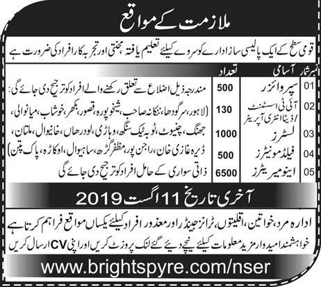 Latest Jobs Lahore Bright Spyre 04 August 2019
