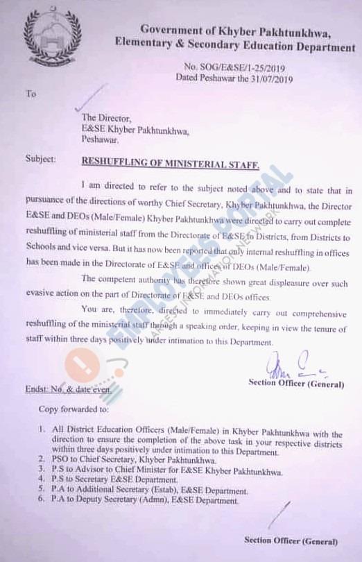 Ministerial Staff Khyber Pakhtunkhwa Reshuffling 2019
