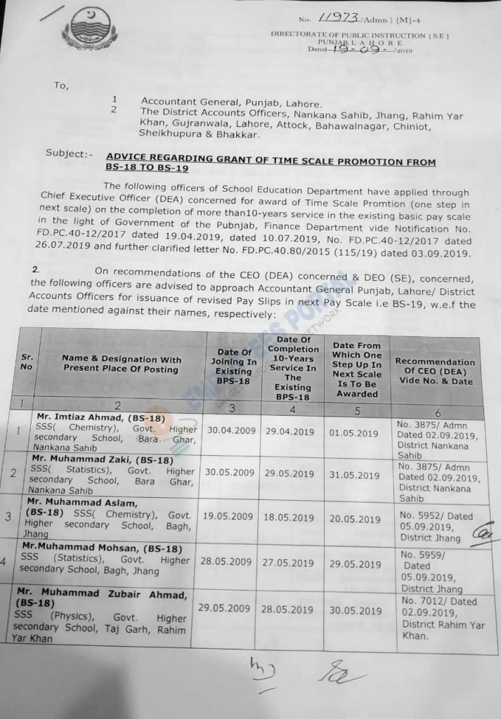 Advice Regarding Grant of Time Scale Promotion from BS-18 to BS-19