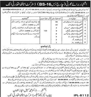 Latest District Health Authority Attock Jobs Charge Nurses BPS-16 September 2019