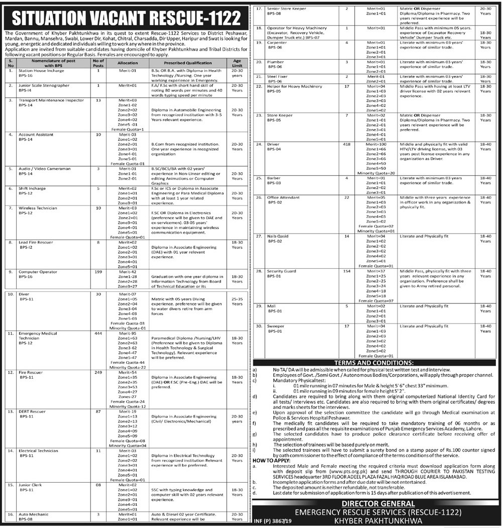 Latest Rescue 1122 Jobs 5 September 2019