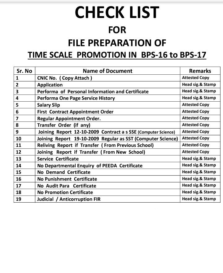 Check List for Time Scale Promotion in BPS-16 to BPS-17