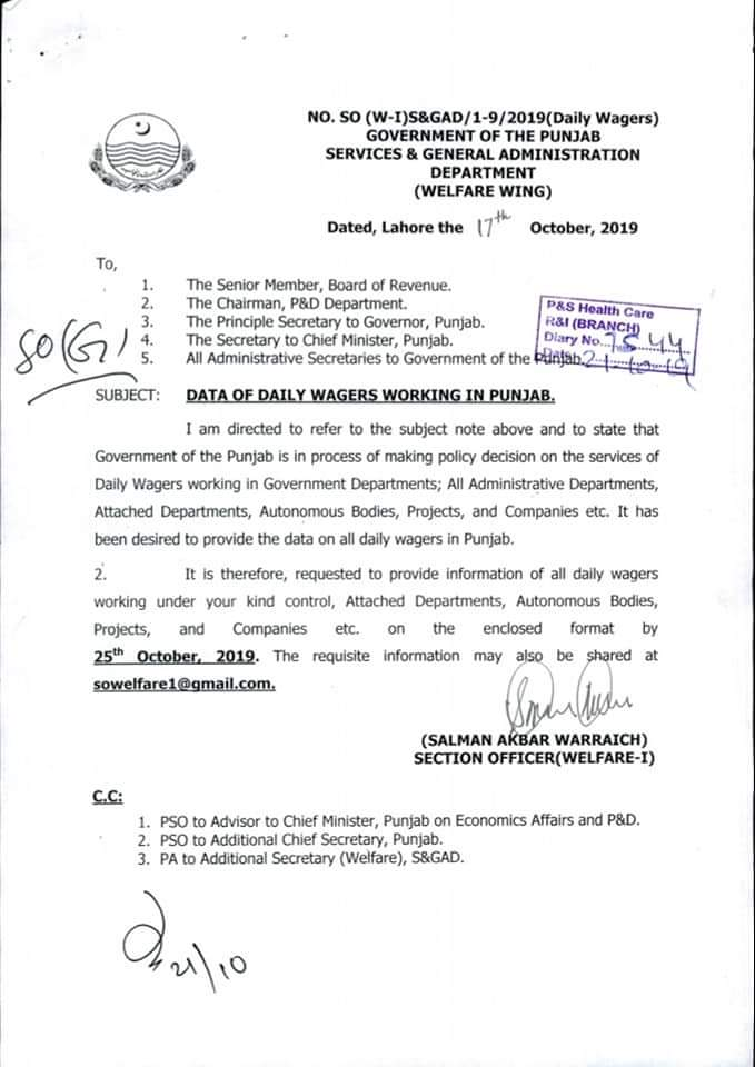 Daily Wagers Punjab Notification