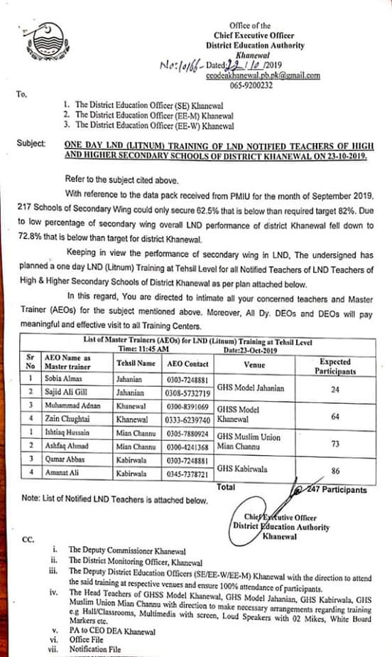 One Day LND (Litnum) Training Khanewal Due to Poor Result