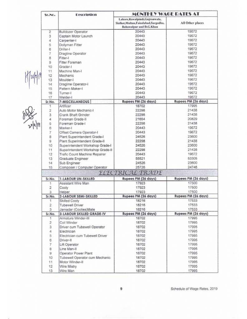 Schedule Wage Rates 2019 - P6