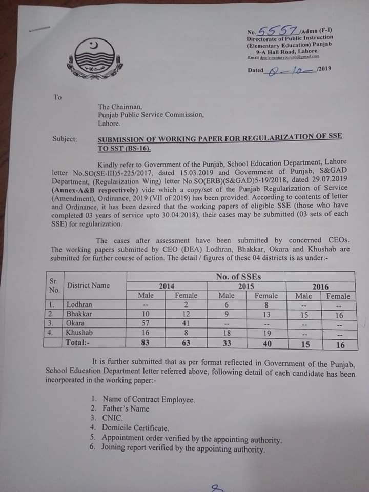 Submission of Working Paper for Regularization of SSE to SST (BS-16)