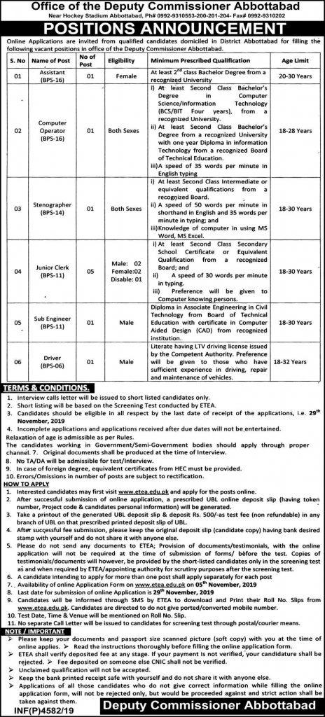 Latest Jobs Deputy Commissioner Abbottabad 1 November, 2019