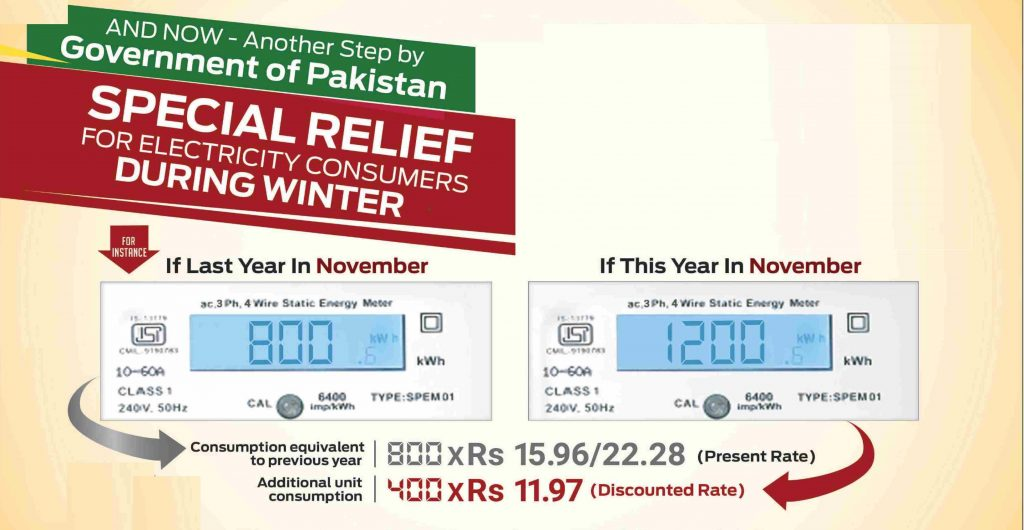 Special Relief for Electricity Consumers during Winter in Pakistan
