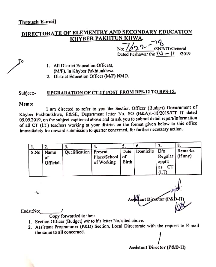 Upgradation of CT-IT Post from BPS-12 to BPS-15