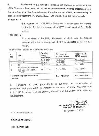 Utility Allowance Proposals Summary Punjab Govt