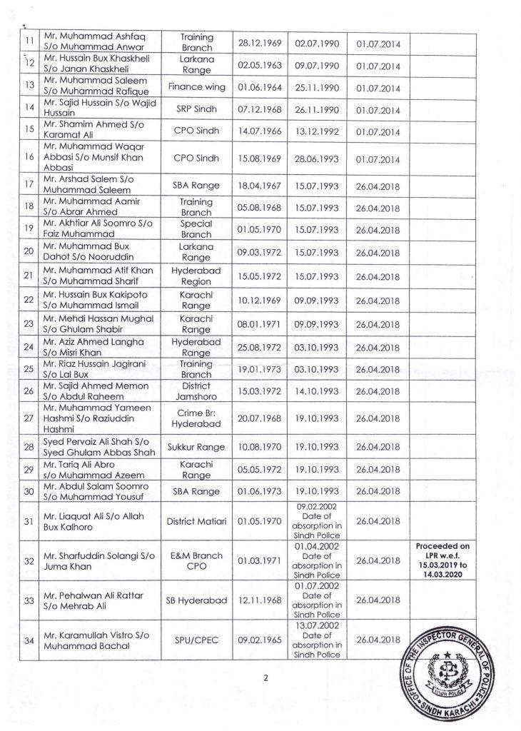 Final Seniority List -1