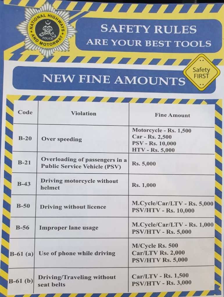 National Highways and Motorway Police New Fines 2019-20
