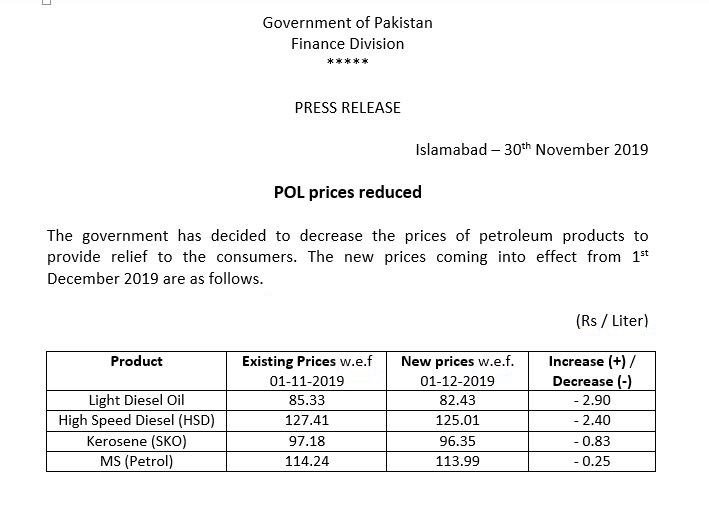 POL (Petrol) Prices Reduced December 2019 Notification