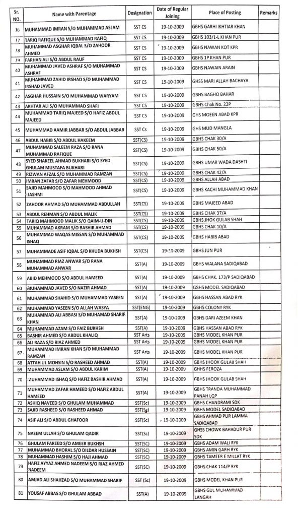 SST Teachers Time Scale Promotion BS-16 to BS-17 - 2