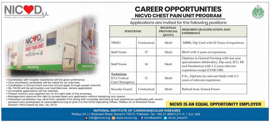 Vacancies of Hospital Staff in NICVD Chest Pain Unit Program 2020