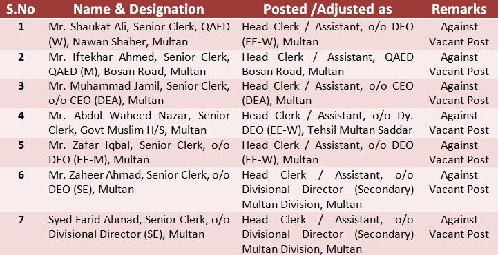 Senior Clerks Promotion