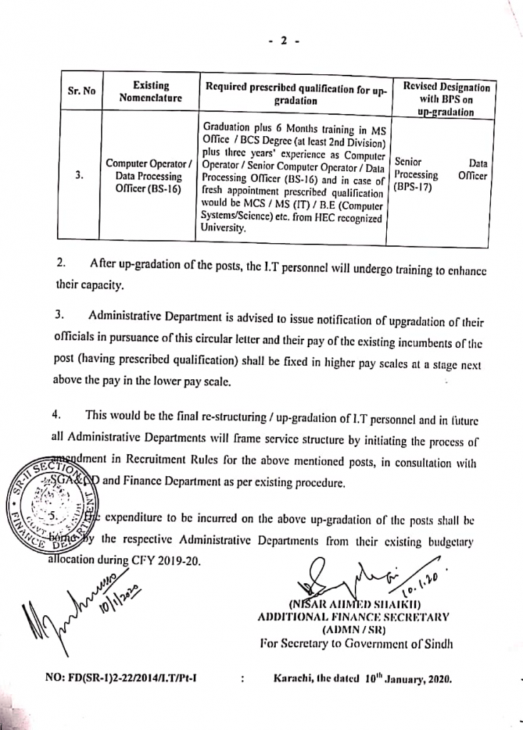 Upgradation of Computer Operator in Sindh 2020 Plus Data Entry Operator & Data Processing Officer