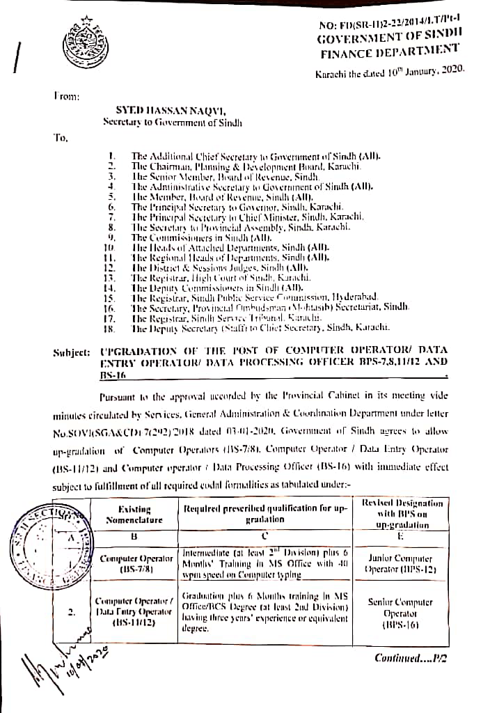 Upgradation of Computer Operator in Sindh 2020