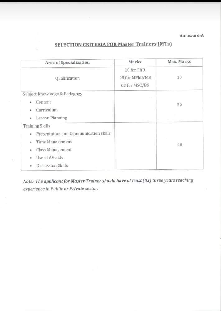 Application form of Selection Criteria of Master Trainers 2020