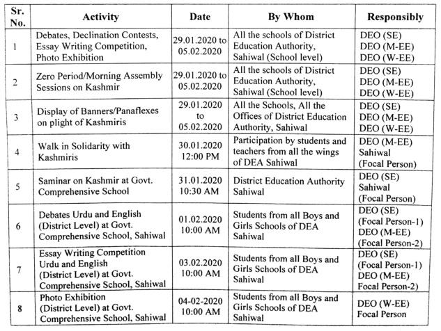 Schedule of Kashmir Solidarity Day 2020