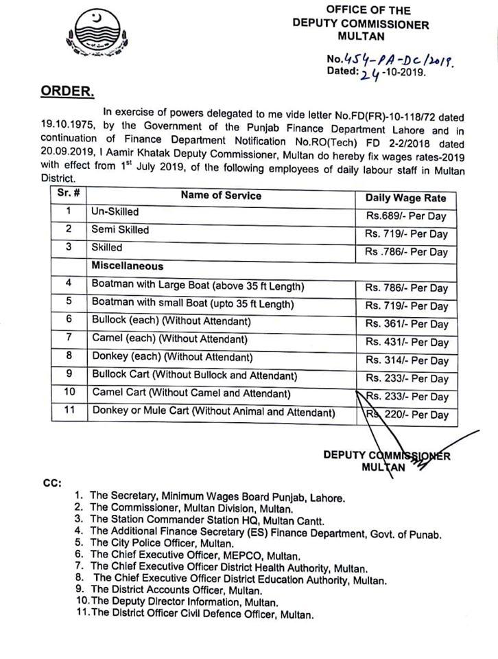 Minimum Wage Notification 2021-22 Punjab