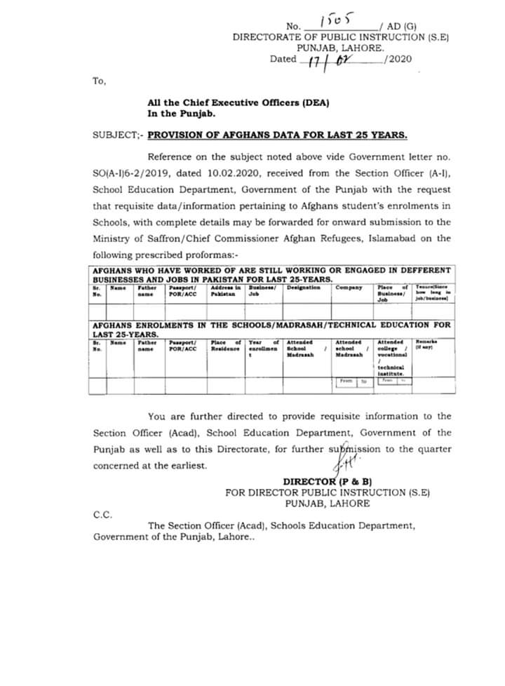 Notification of Provision of Afghans data for last 25 years