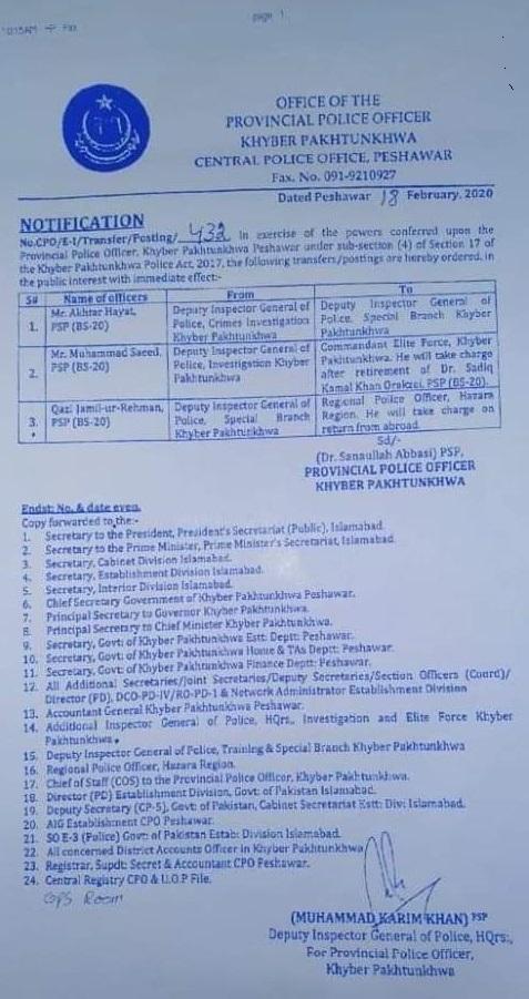 Notification of Transfer & Posting of Police Officers KPK