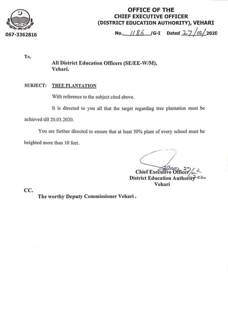 Tree Plantation in School 2020