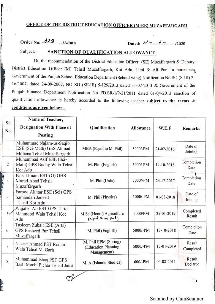 Sanction of Qualification Allowance 2020