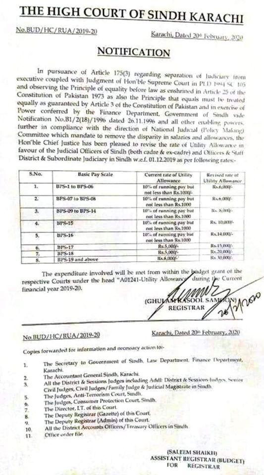 Utility Allowance News for Sindh Judicial Staff