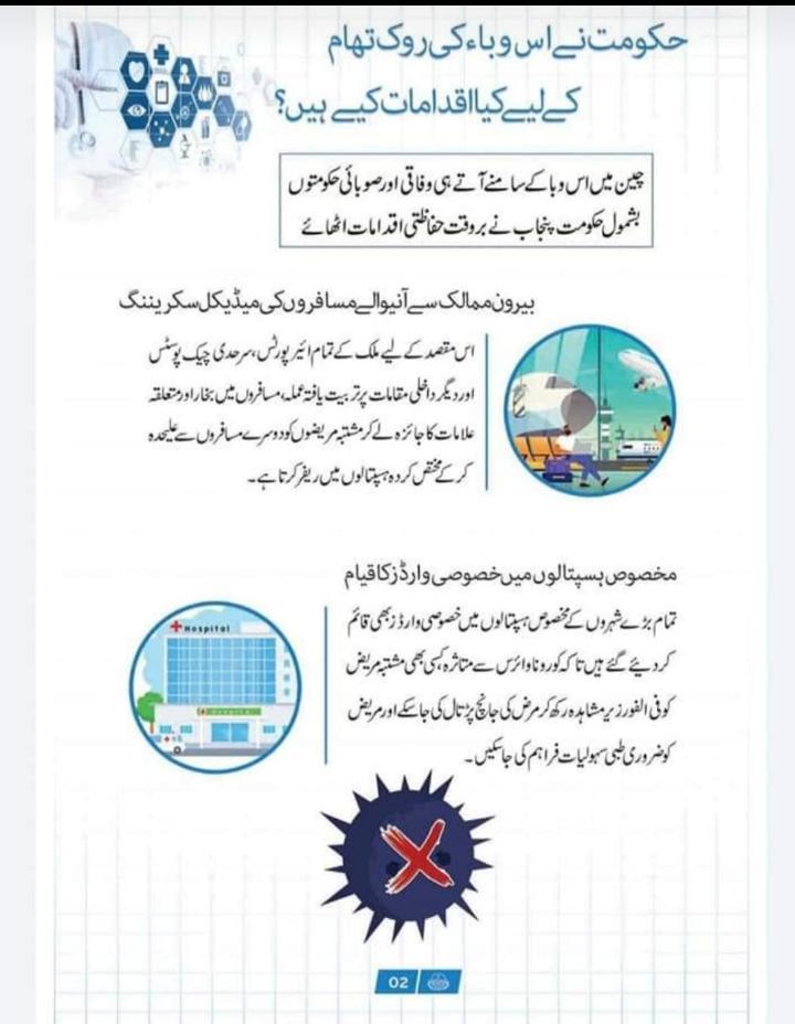 coronavirus preventive measures in Pakistan Urdu