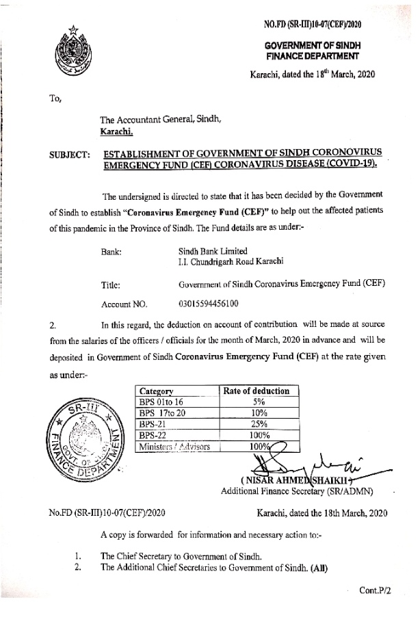 Deduction of Sindh Employees Salaries for CoronaVirus Emergency Fund (CEF)