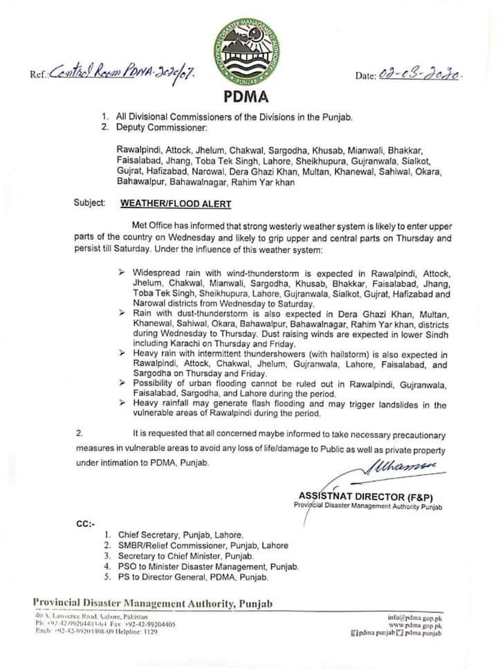 Latest Flood Warning Pakistan 2020