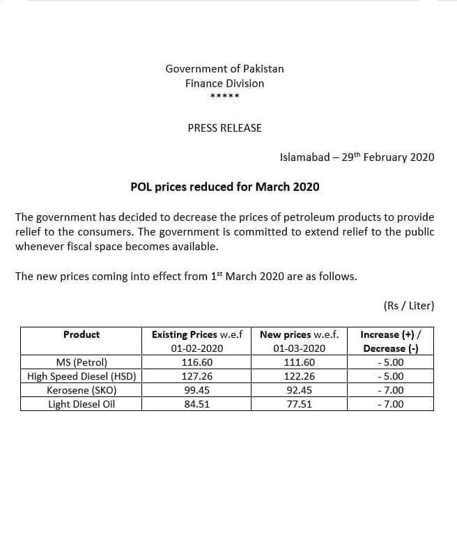 Petrol Price Today in Pakistan 2020 - EmployeesPortal