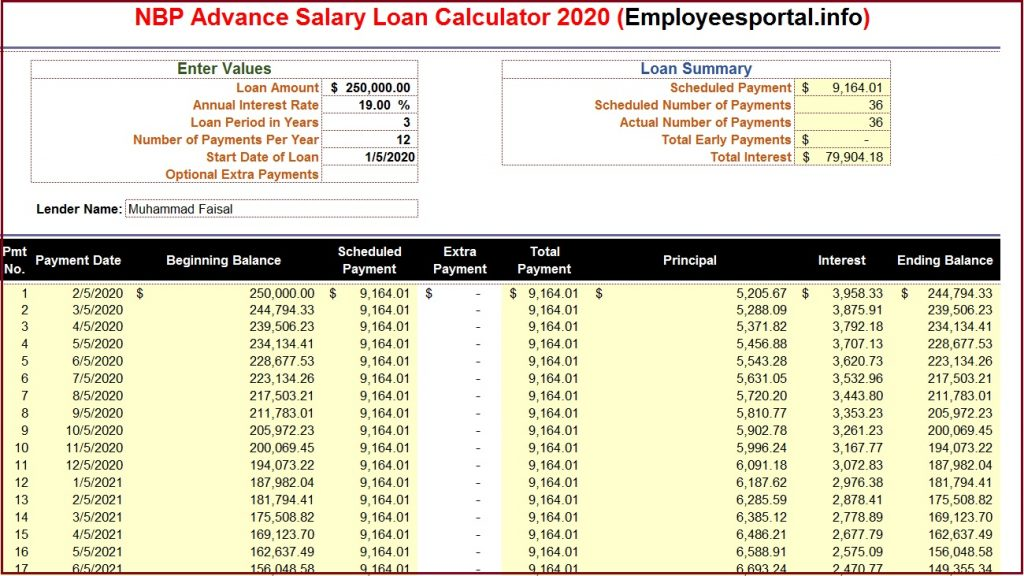 NBP Advance Salary Loan Calculator 2020