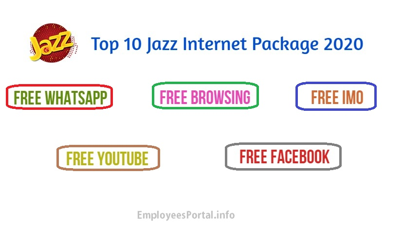 Top 10 Jazz Packages for Internet 2020