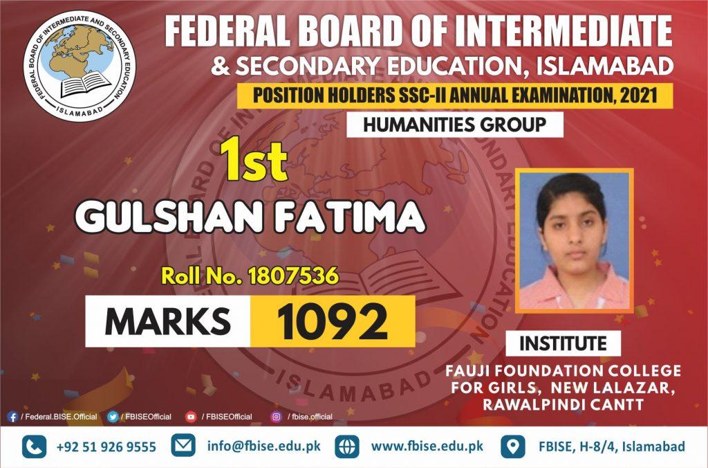 FBISE Toppers Matric Annual Examination 2021 (Humanities Group)