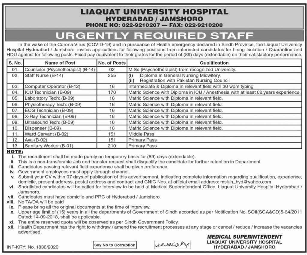Liaquat University Hospital Hyderabad Latest Jobs 23 July, 2020