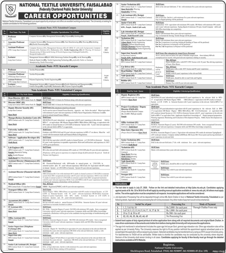 National Textile University NTU Faisalabad Latest Jobs 2020 With 85 Vacant Posts