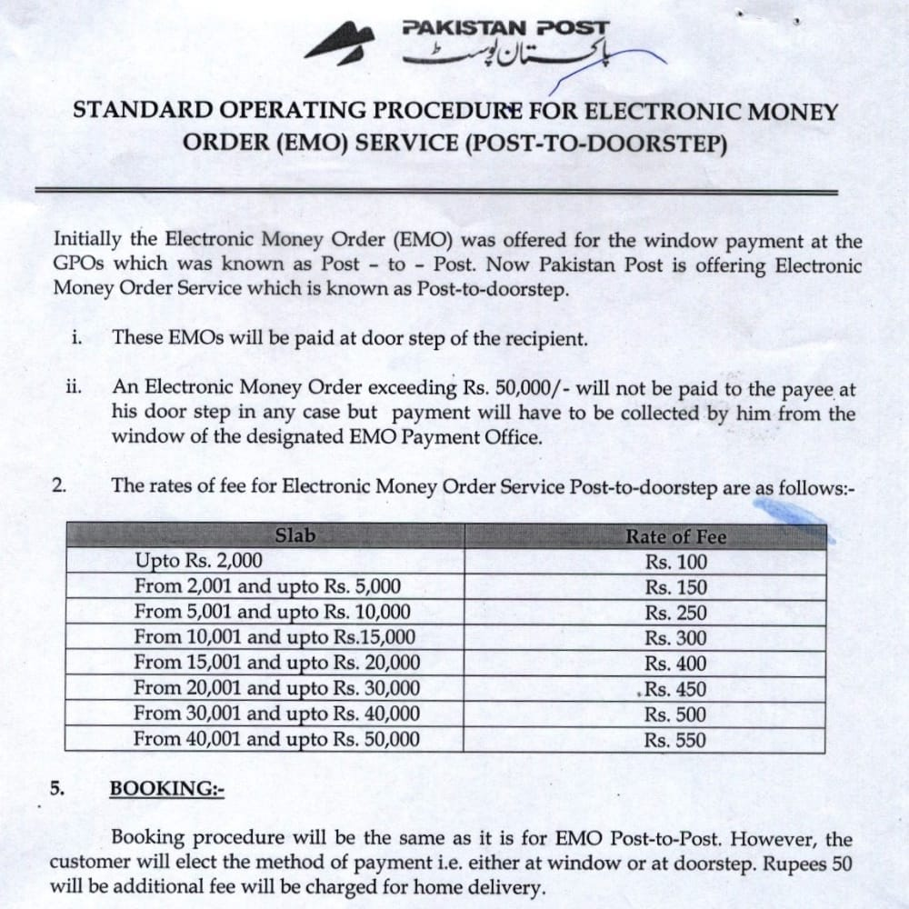 Electronic Money Order (EMO) New Charges