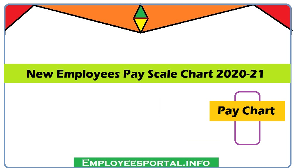 New Employees Pay Scale Chart 2021-22