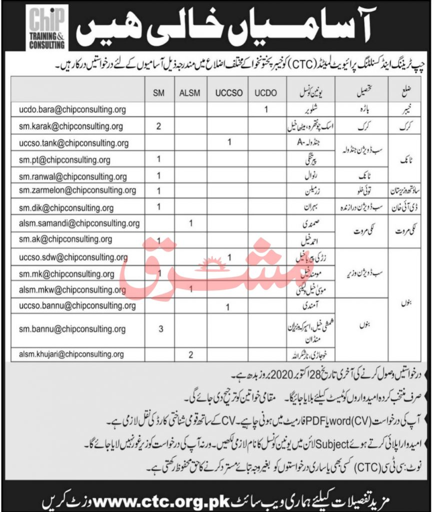 CHIP Training & Consulting Private Limited (CTC) October New Jobs 2020 Last Date