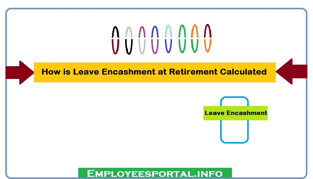 How is Leave Encashment at Retirement Calculated