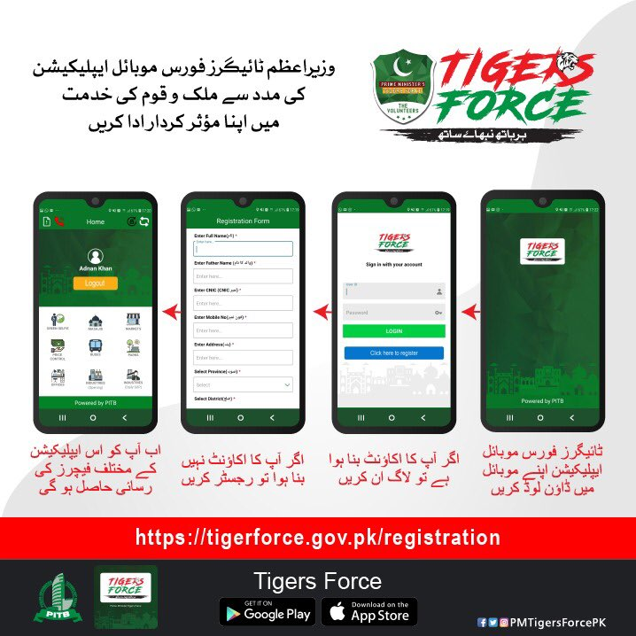 How to Register in Corona Tigers Relief Force Online Pakistan