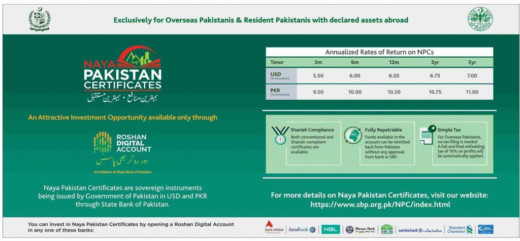 Naya Pakistan Certificate 2021