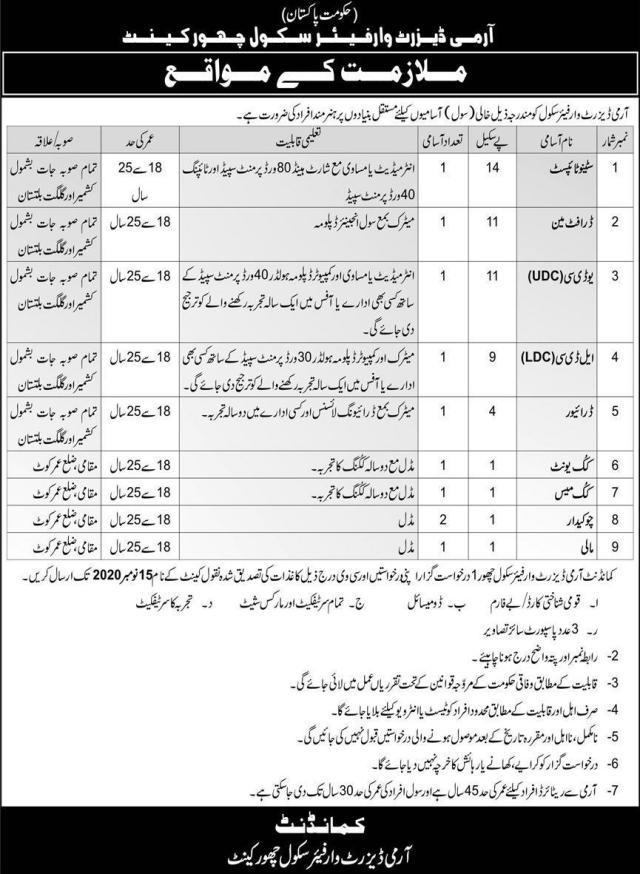 Pak Army Civilian New Jobs 2020 for Desert Warfare School Chor Cantt